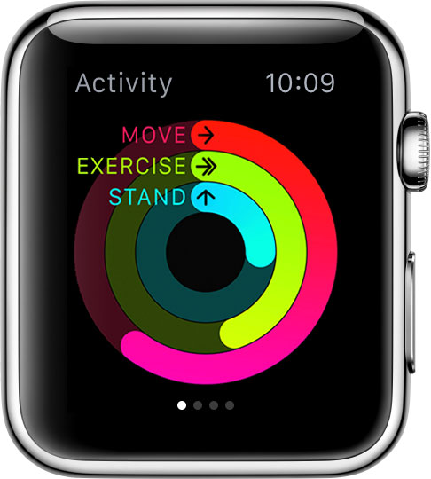 Watch activity overview trimmed